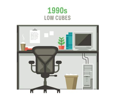 layout office depot the evolution of office furniture 90s history