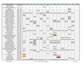 Sheets Spreadsheet Marketing Accounting Spreadsheet Free