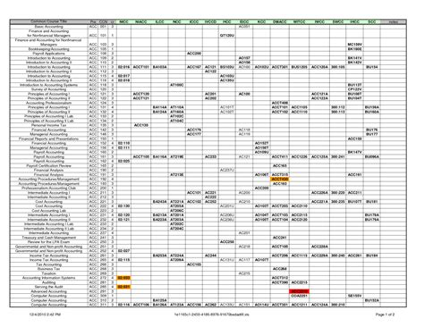 marketing accounting spreadsheet free