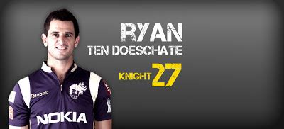 kkr wallpaper for pc kkr players wallpapers indian cricket team updates