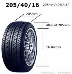Car Tires By Size Evilution Smart Car Encyclopaedia