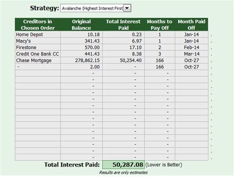 Plan To Payoff Debt Fast Debt Reduction Calculator Excel Spreadsheet Download Bay Area Real Debt Reduction Template