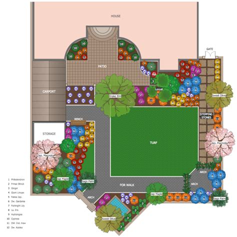 how to plan a garden layout landscape design software for mac pc garden design software building drawing tools design