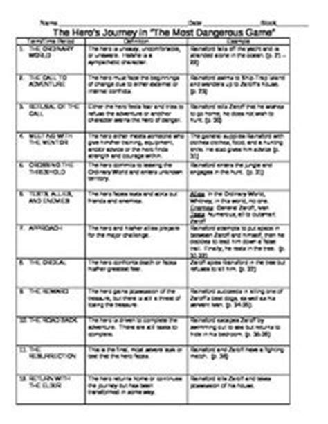 14 Best Images of Short Story Analysis Worksheet - Beowulf