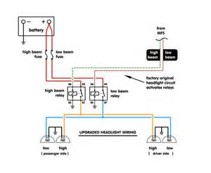 headlight fuse location 2000 town car get free image about wiring diagram