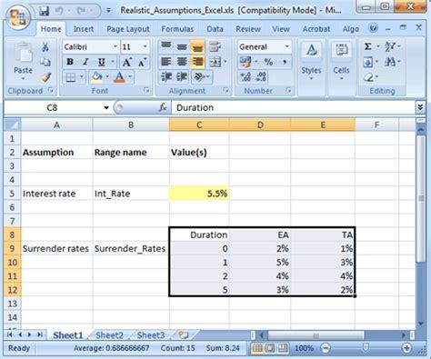 Ibm External Assumptions United States Excel Assumptions Template