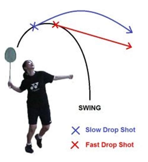 badminton swing technique badminton drop shot tutorial how to hit the fast and
