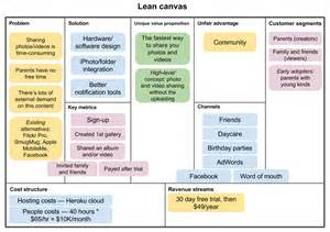 Lean Canvas Word Template by Lean Canvas Template Lean Canvas Template Lean Canvas