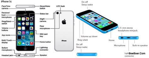 button layout iphone 6 iphone 5c user manual for ios 7 software insert nano sim