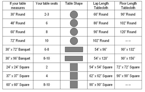 table and linen sizing chart events mananagement