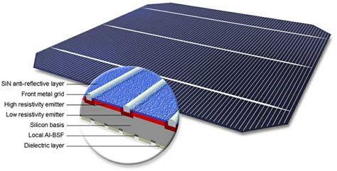 Lu Sorot Solar Cell New Solar Cell Can Help India Save Rs 6 000 Crore In Cost