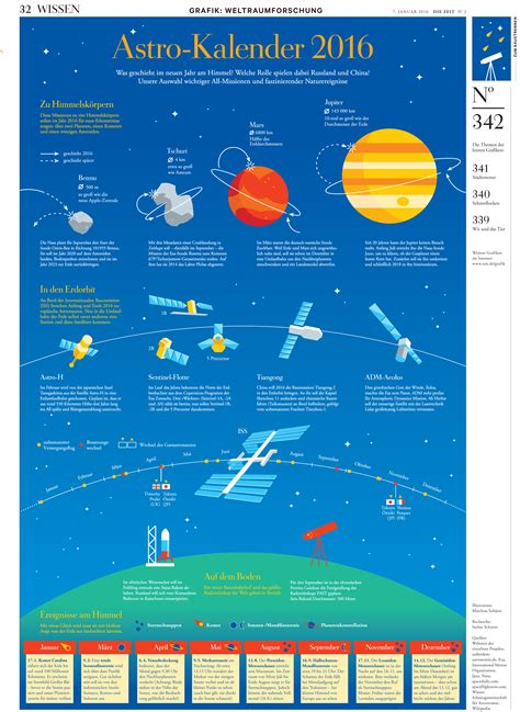 Astronomical Calendar This Is Visual Journalism 136 Visualoop