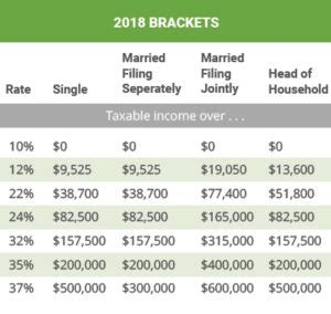 maine tax tables 2018 | brokeasshome.com