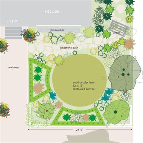 Small Garden Layout Plans Moss Planning A Small Garden