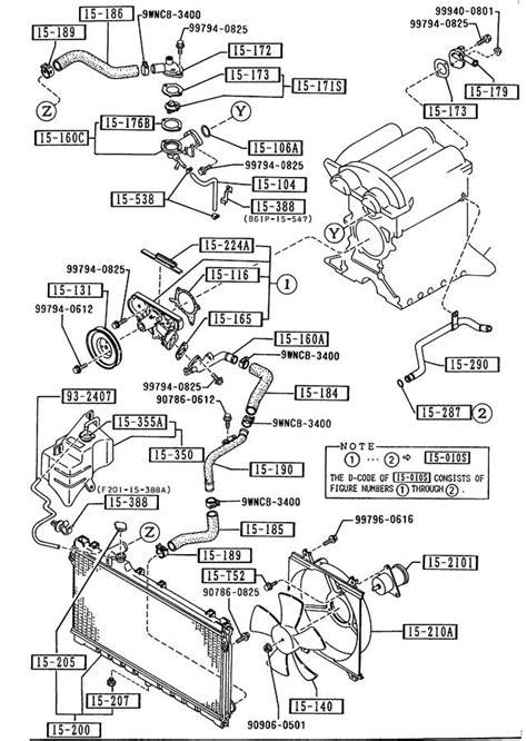 2000 mazda millenia fuse diagram imageresizertool