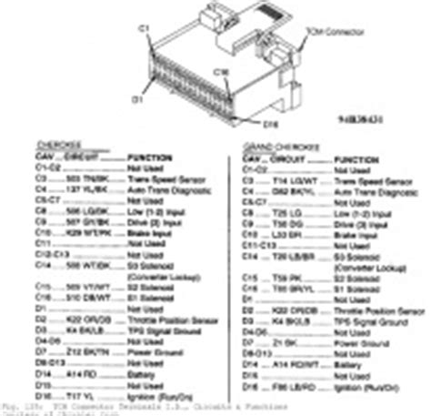 94 jeep grand transmission diagram 43 wiring tcu wiring diagram for trans solenoids jeep forum