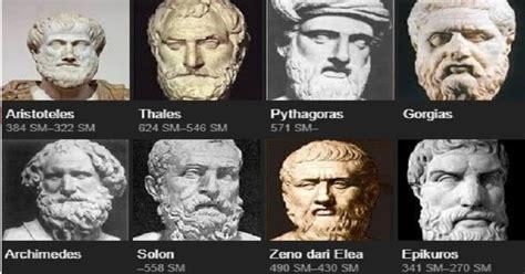 hubungan matematika  filsafat marthamatika