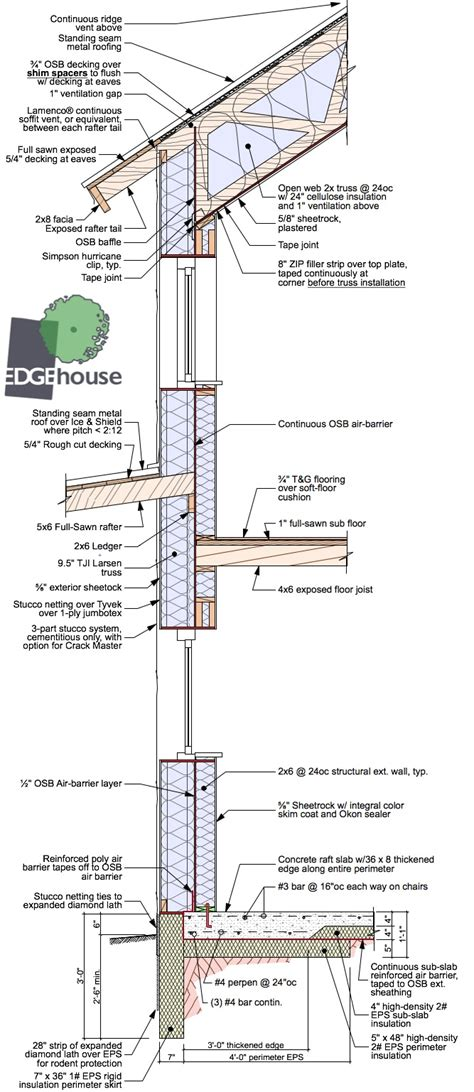 house wall section passive house edgehouse
