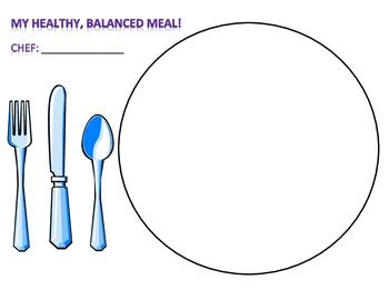 my healthy balanced meal plate template by stacey kotsa