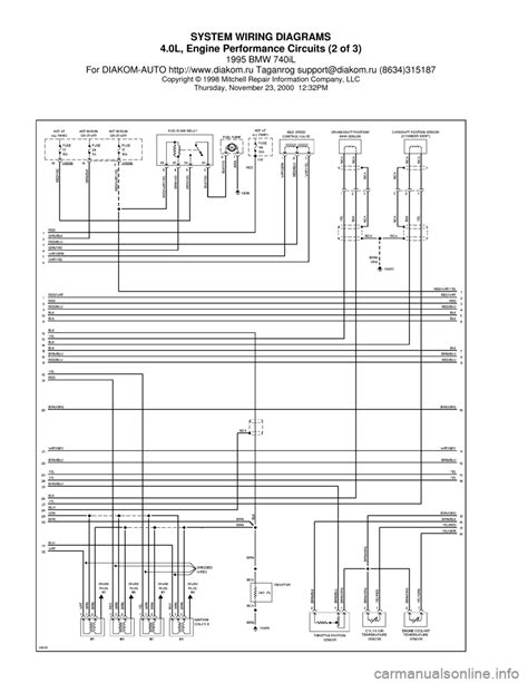 1998 bmw 740il wiring diagram 29 wiring diagram images