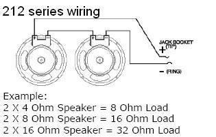 2x series wiring harness