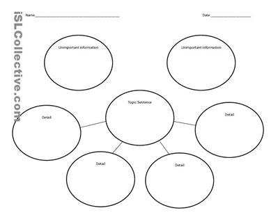 Blank Ecomap Related Keywords Blank Ecomap Long Tail Keywords Keywordsking Blank Ecomap Template