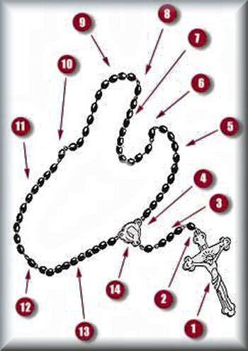 como se reza un rosario para la levantar la cruz 174 blog cat 243 lico gotitas espirituales 174 oraciones