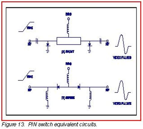diode switching transient how to specify pin diode switches american microwave corporation