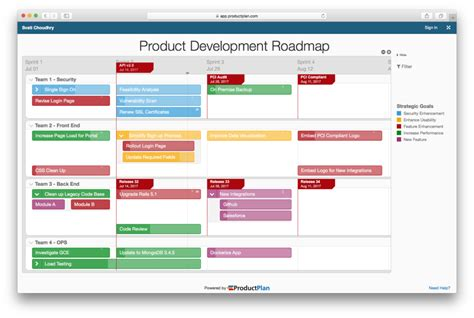 product development roadmap creating a roadmap a guide to get you started