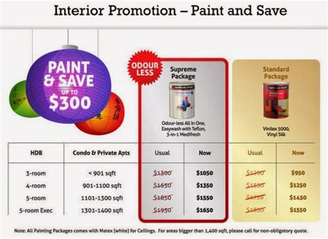 painting cost of make tips from nippon paint