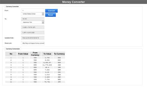 currency converter extension money converter extension opera add ons