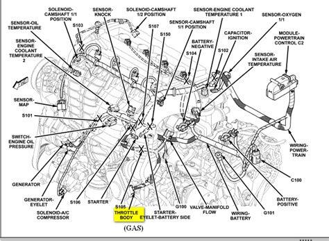 2008 jeep patriot wiring diagram sensors repair wiring