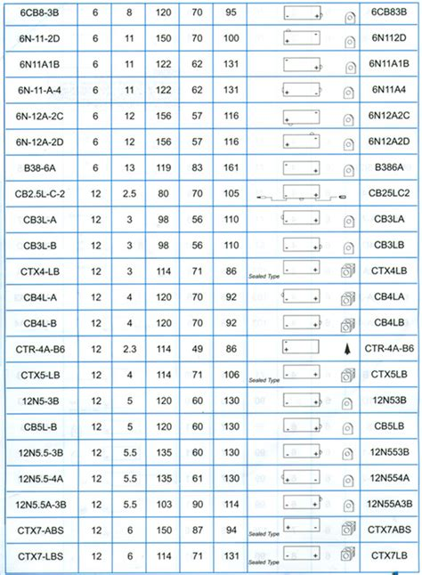 Auto Battery Voltage Chart by Cr2025 Battery Equivalent Chart Keywordsfind