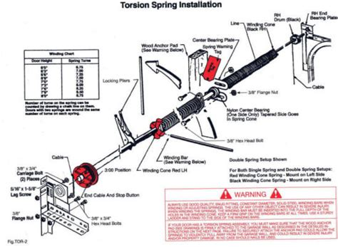 garage door torsion parts installing and adjusting garage door torsion springs