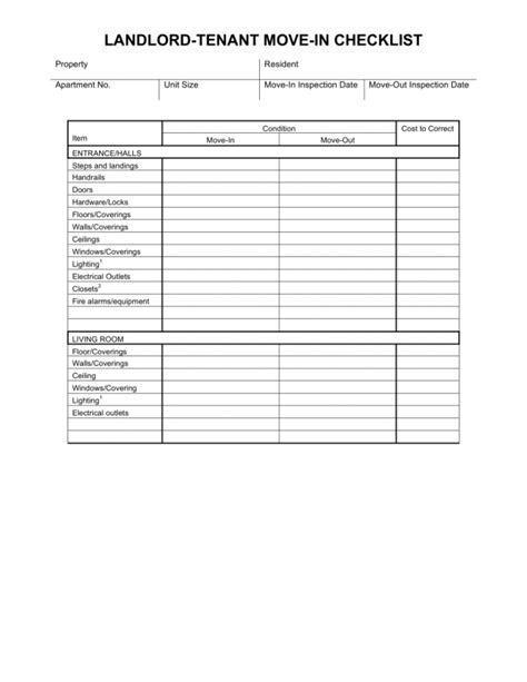 rental property inspection checklist template checklist landlord inspection checklist template