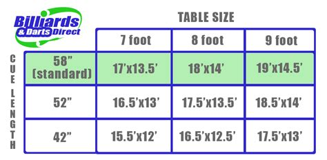 pool tables sizes pool table size chart pool table room size