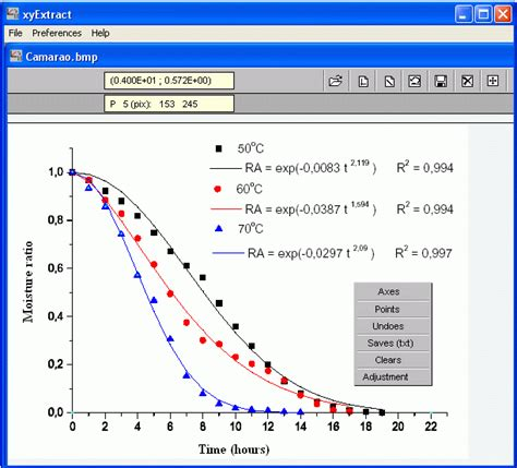 graph maker program dot plot graph maker