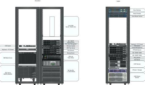 Diagram Server Diagram Template Rack Excel Image Collections Templates Exle Choice Design Server Rack Diagram Excel Template