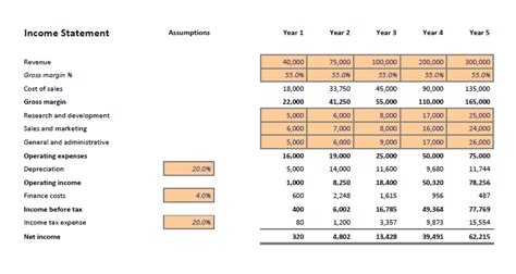 5 year financial plan free template for excel with projected