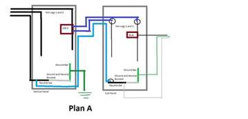 3 wire sub panel wiring diagrams sub free printable wiring diagrams