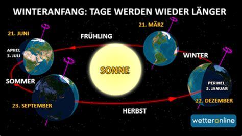 Wetternews Die Tage Werden Wieder L 228 Nger Winteranfang