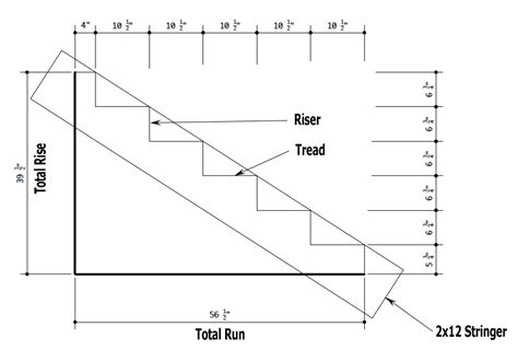 stair stringer width myideasbedroom com