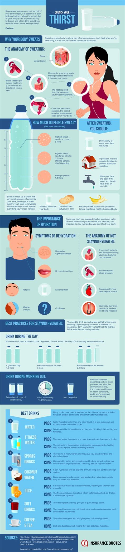 c diff hydration 1000 images about hydration facts on
