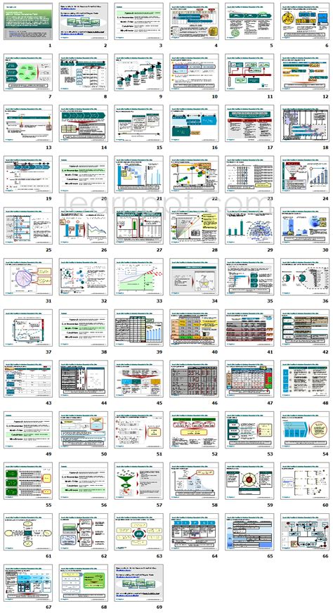 Mckinsey Presentation Consulting Slide Templates