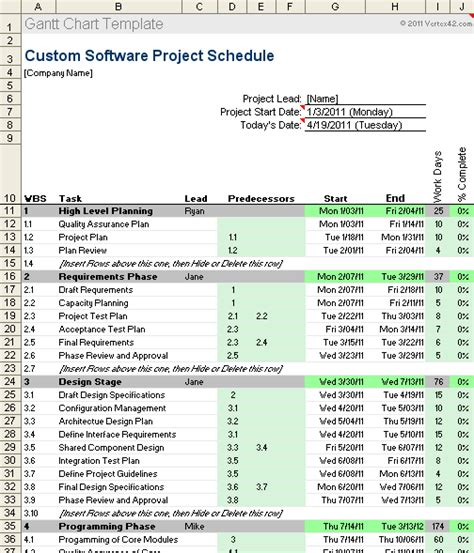 development schedule template gantt chart template pro for excel