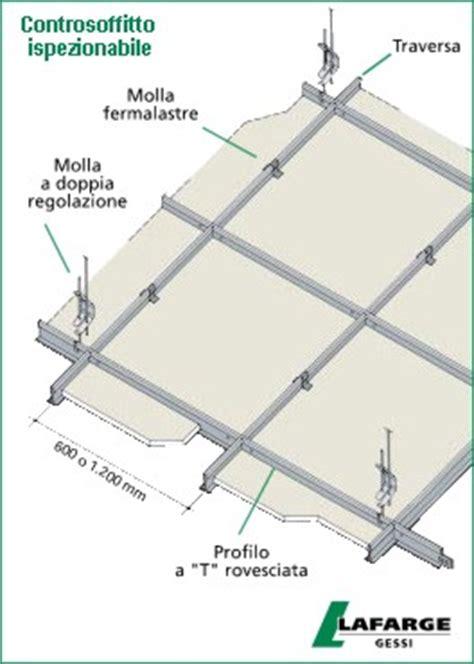 controsoffitto termoisolante pareti e soffitti isolsystem cartongesso