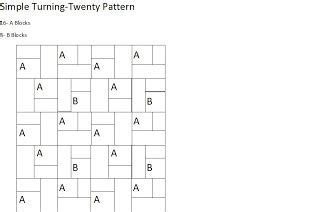 design patterns turning and patterns on