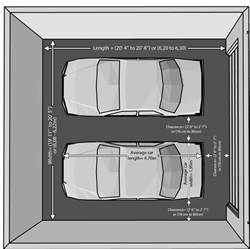 the dimensions of an one car and a two car garage