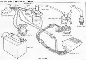 1989 ford f 250 ignition switch diagram 1989 ford free wiring diagrams