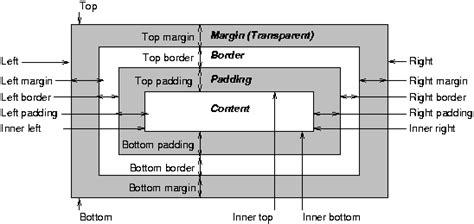 box rendering type